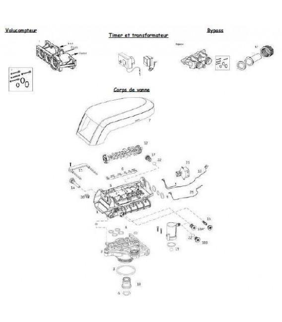 Kit joints entre corps de vanne et volucompteur ou entre volucompteur et bypass