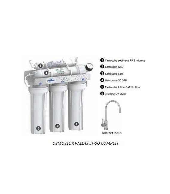Osmoseur PALLAS 5T-SO Shut Off