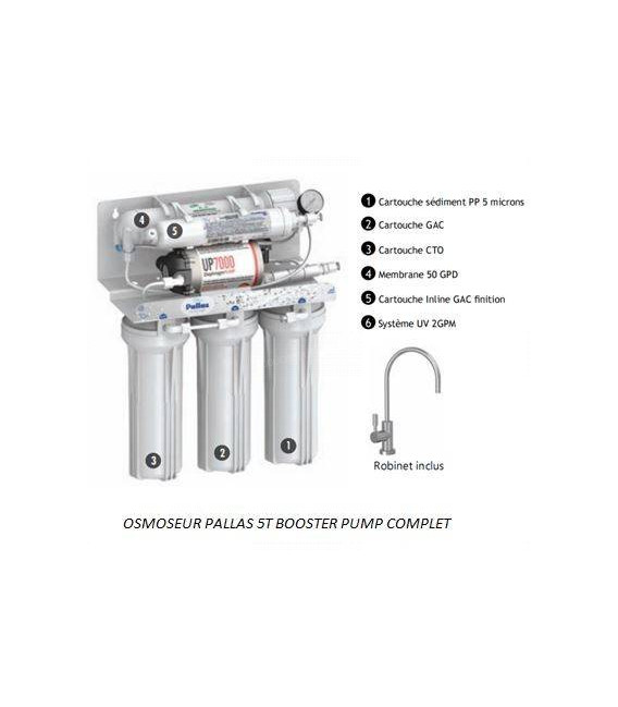 Osmoseur PALLAS 5T Booster Pump