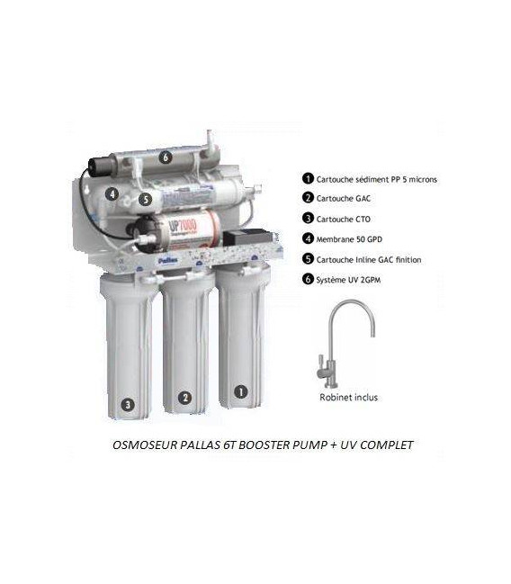 Osmoseur PALLAS 6T Booster Pump + UV
